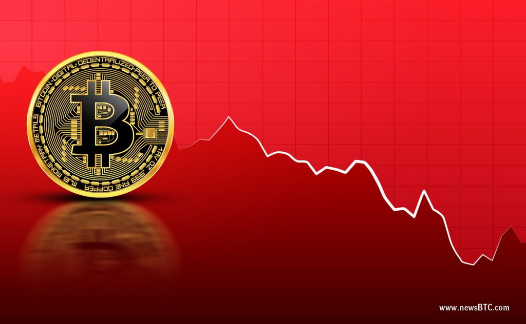 Bitcoin Gullpris Ukentlig analyse - BTG / USD in Downtrend
