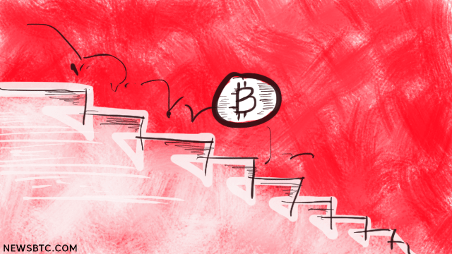 Bitcoin Presyo Technical Analysis for 9/10/2015 - Mixed Technicals