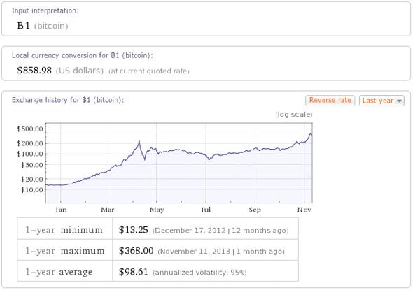WolframAlpha tunnistaa Bitcoinin valuutan mukaan